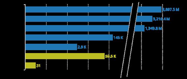 Chart of hashcat cracking speeds